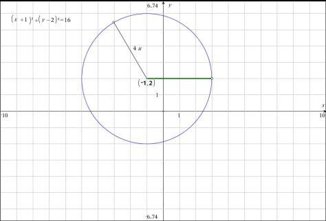 Circle_Investigation