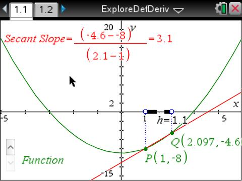 Calculus and the Art of Questioning - #NspiredatT3 (5/6)