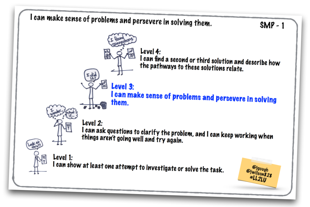 Visual: SMP-1 Make sense of problems and persevere #LL2LU