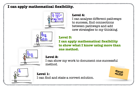 Math Flexibility