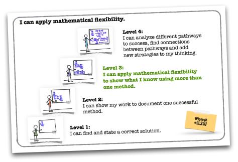 MathFlexibility #LL2LU