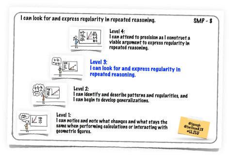 SMP-8: Look for and Express Regularity in Repeated Reasoning #LL2LU