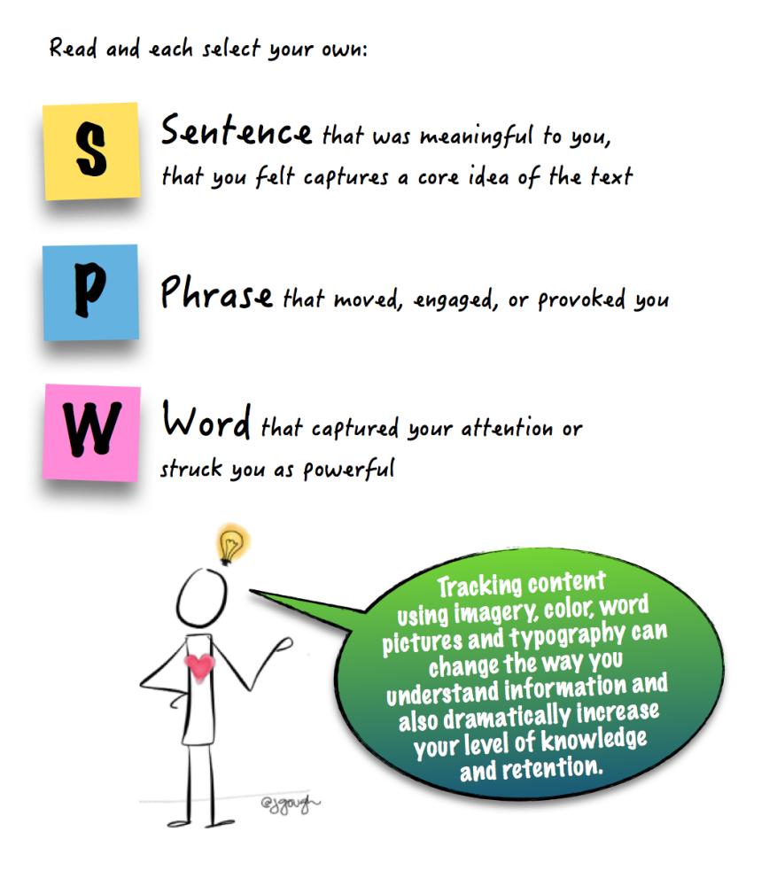 Summer Reading using VTR: Sentence-Phrase-Word (1/2)