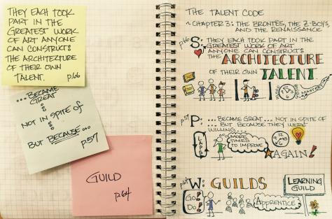 TalentCode-Chpt3