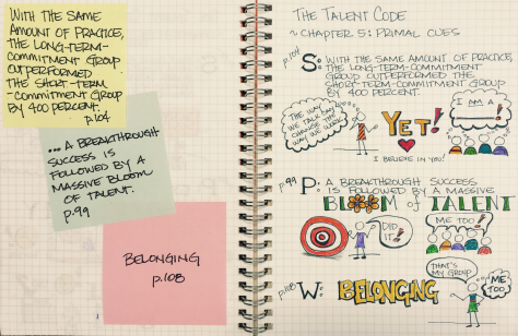 TalentCode-Chpt5