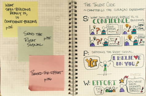 TalentCode-Chpt6