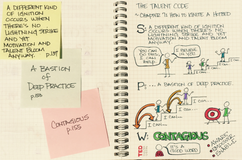 TalentCode-Chpt7