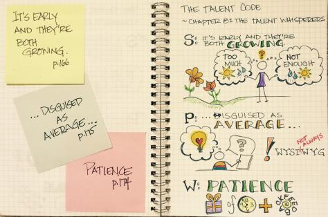 TalentCode-Chpt8
