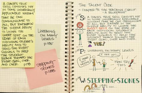 TalentCode-Chpt9