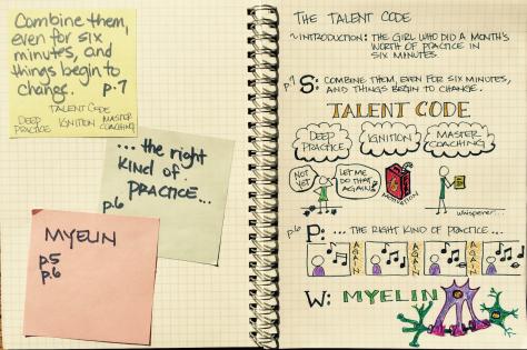 TalentCode-Intro