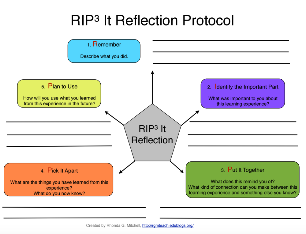 Reflection required: Learning over time #MyLearning (1/2)