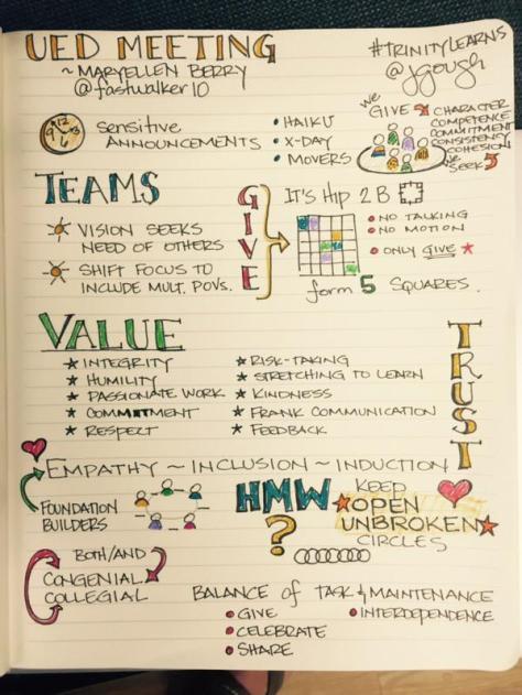 UED-Team-August4-2015
