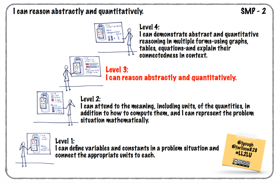 #LL2LU_SMP-2_Reason_abstractly_quantatitively