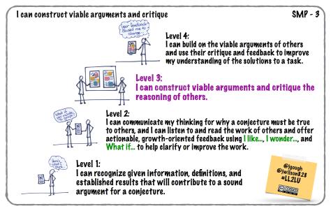 #LL2LU_SMP-3_construct_viable argument_critique_reasoning