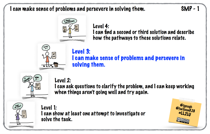 I can make sense of problems and persevere in solving them.