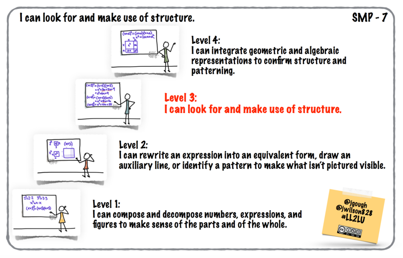 I can look for and make use of structure.