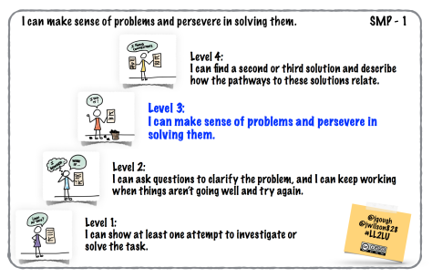 I can make sense of tasks and persevere in solving them.