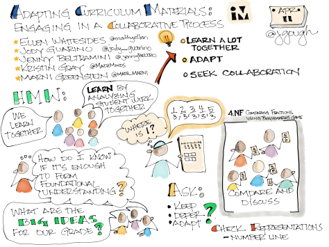 Conference Sketch Note - 25