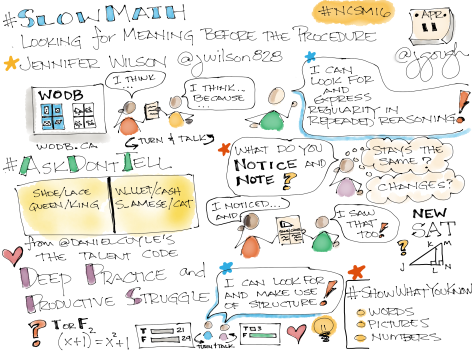 Conference Sketch Note - 27