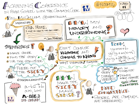 Conference Sketch Note - 28