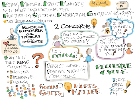 Conference Sketch Note - 29
