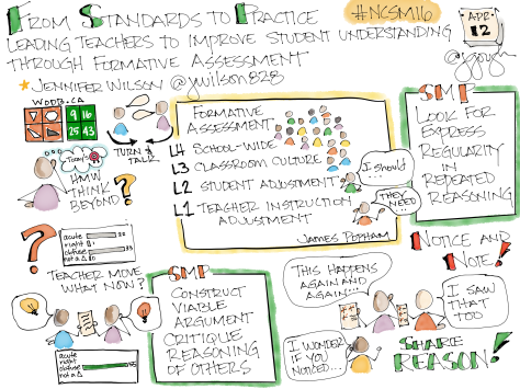 Conference Sketch Note - 30