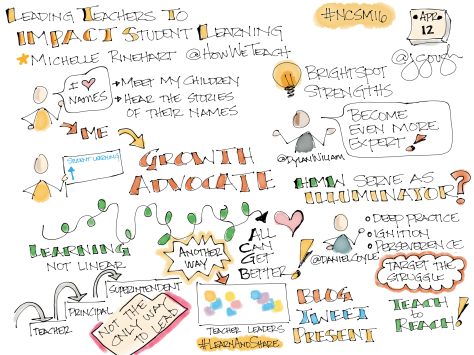 Conference Sketch Note - 31