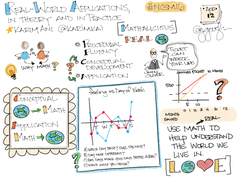 Conference Sketch Note - 32