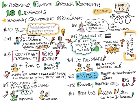 Conference Sketch Note - 33