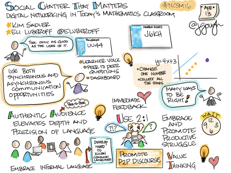 Conference Sketch Note - 34