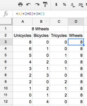8wheelsspreadsheet