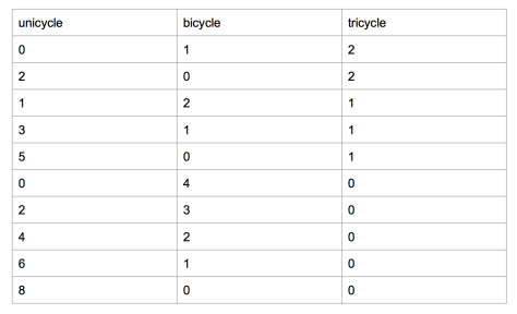 cyclingshop1
