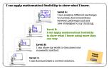 ll2lu_Math_Flexibility