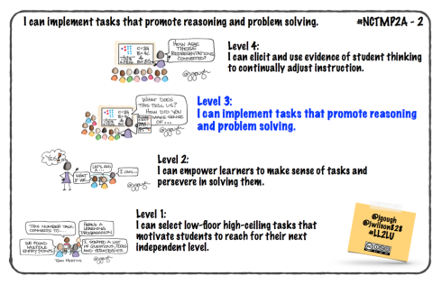 P2A-2-ImplementTasks.png