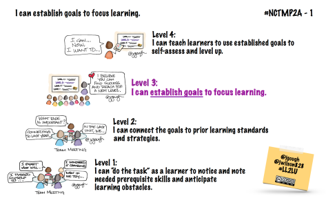 embedding formative assessment practical techniques for k 12 classrooms pdf